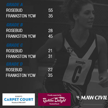 GameFace-Match-Results-Netball-Rosebud